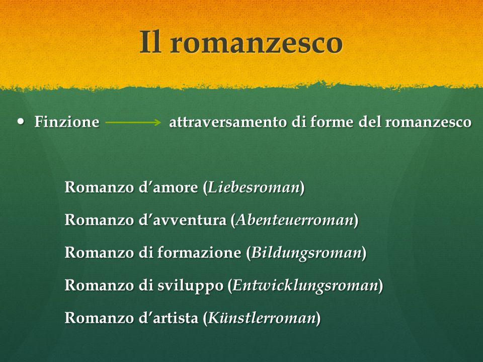 Il romanzesco Finzione attraversamento di forme del romanzesco