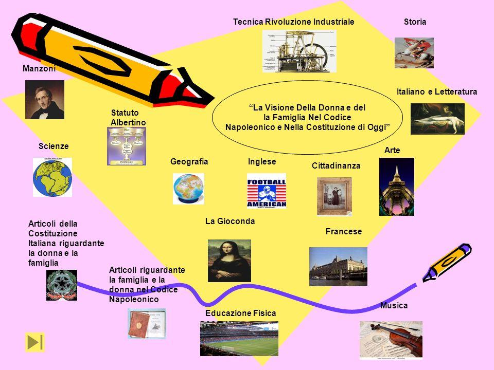 Tecnica Rivoluzione Industriale Storia