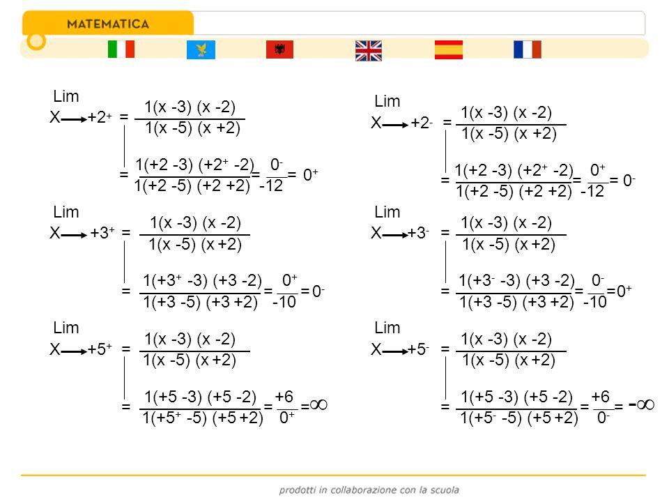  - Lim Lim 1(x -3) (x -2) 1(x -3) (x -2) X +2+ = X +2- =