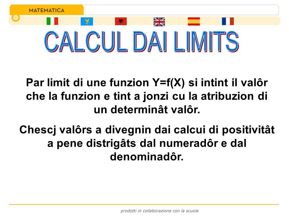 CALCUL DAI LIMITS Par limit di une funzion Y=f(X) si intint il valôr che la funzion e tint a jonzi cu la atribuzion di un determinât valôr.
