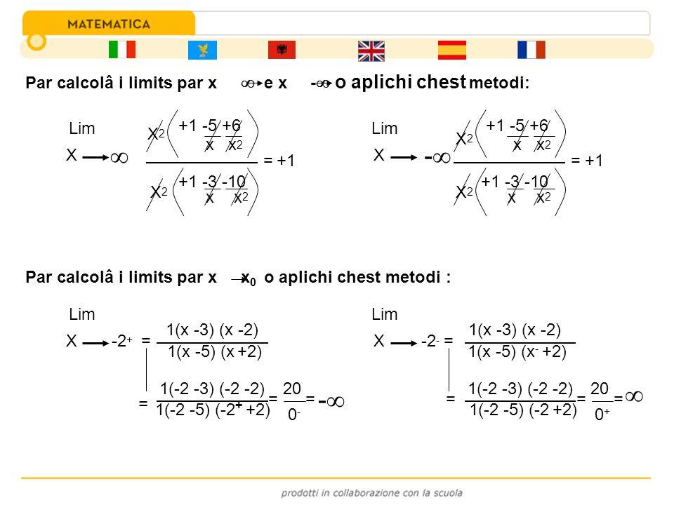 Par calcolâ i limits par x  e x - o aplichi chest metodi: