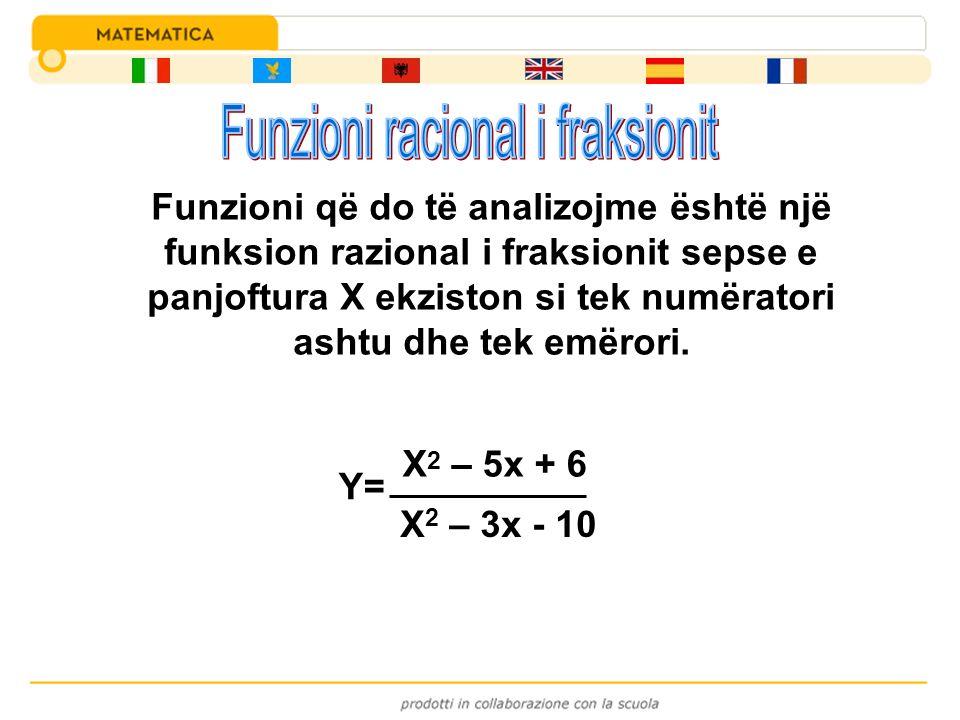 Funzioni racional i fraksionit