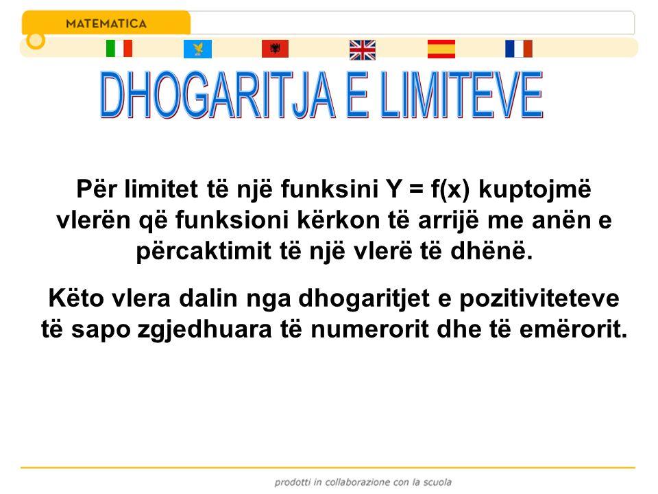 DHOGARITJA E LIMITEVE