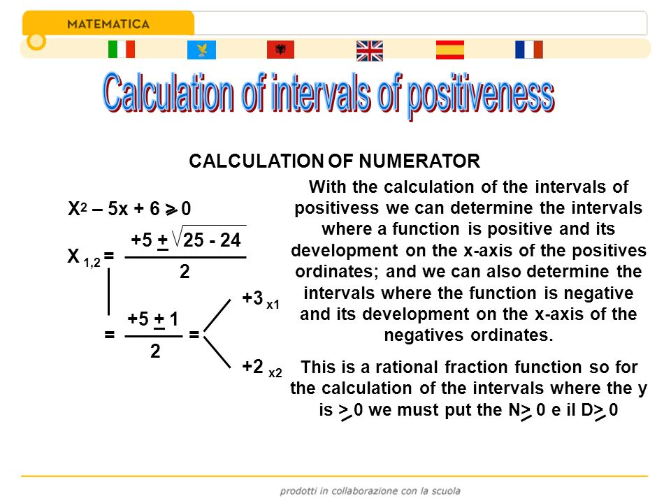 Calculation of intervals of positiveness