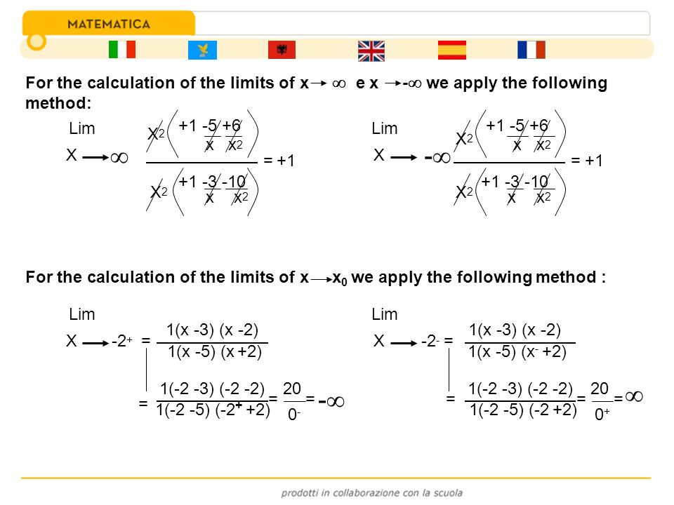 For the calculation of the limits of x  e x - we apply the following method: