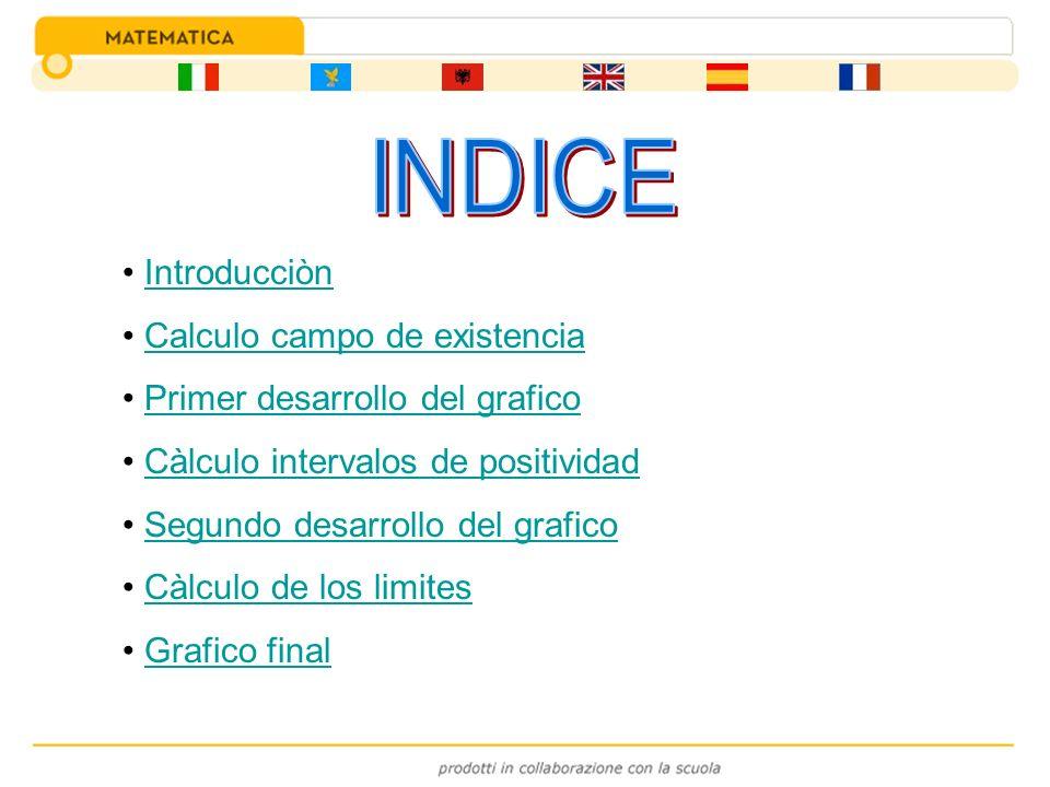 INDICE Introducciòn Calculo campo de existencia