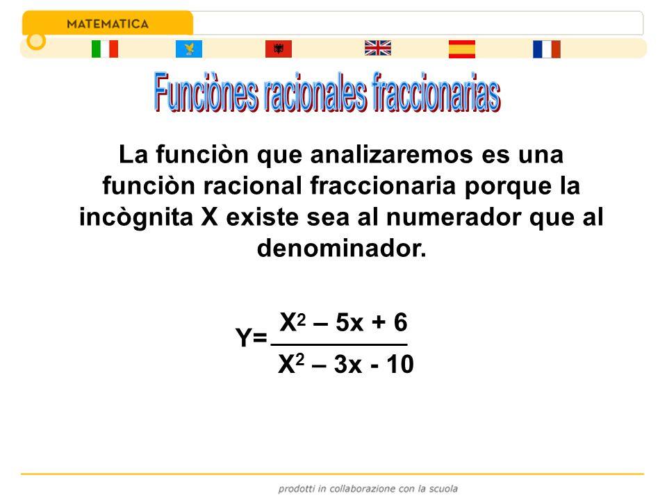 Funciònes racionales fraccionarias