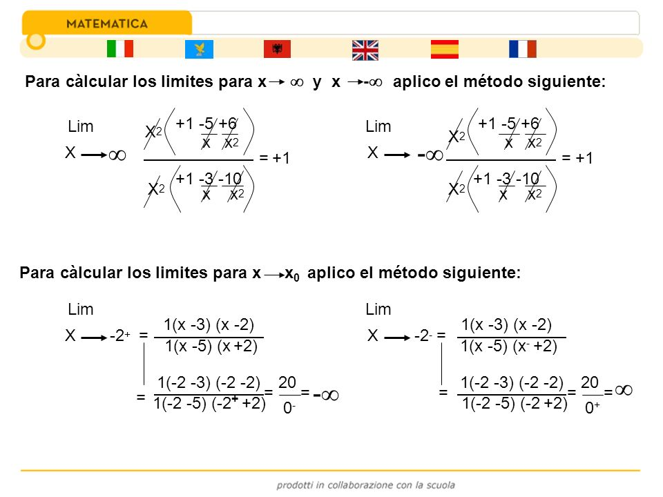 Para càlcular los limites para x  y x - aplico el método siguiente: