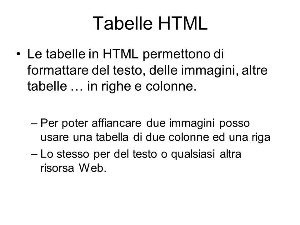 Tabelle HTML Le tabelle in HTML permettono di formattare del testo, delle immagini, altre tabelle … in righe e colonne.