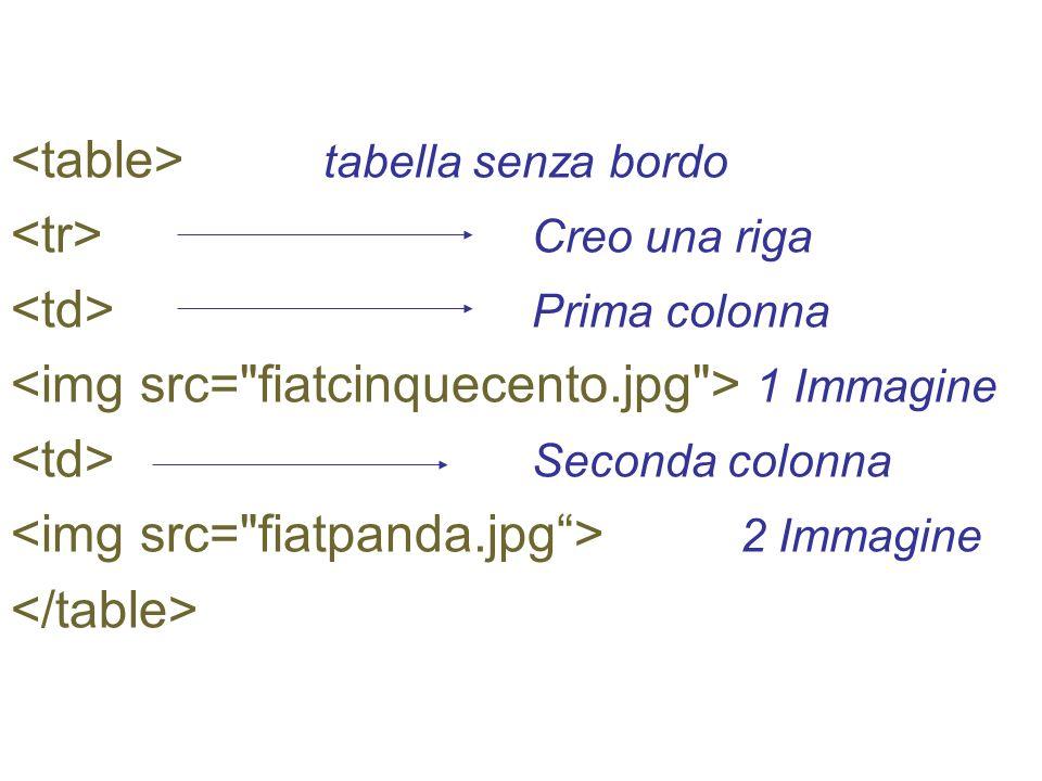 <table> tabella senza bordo