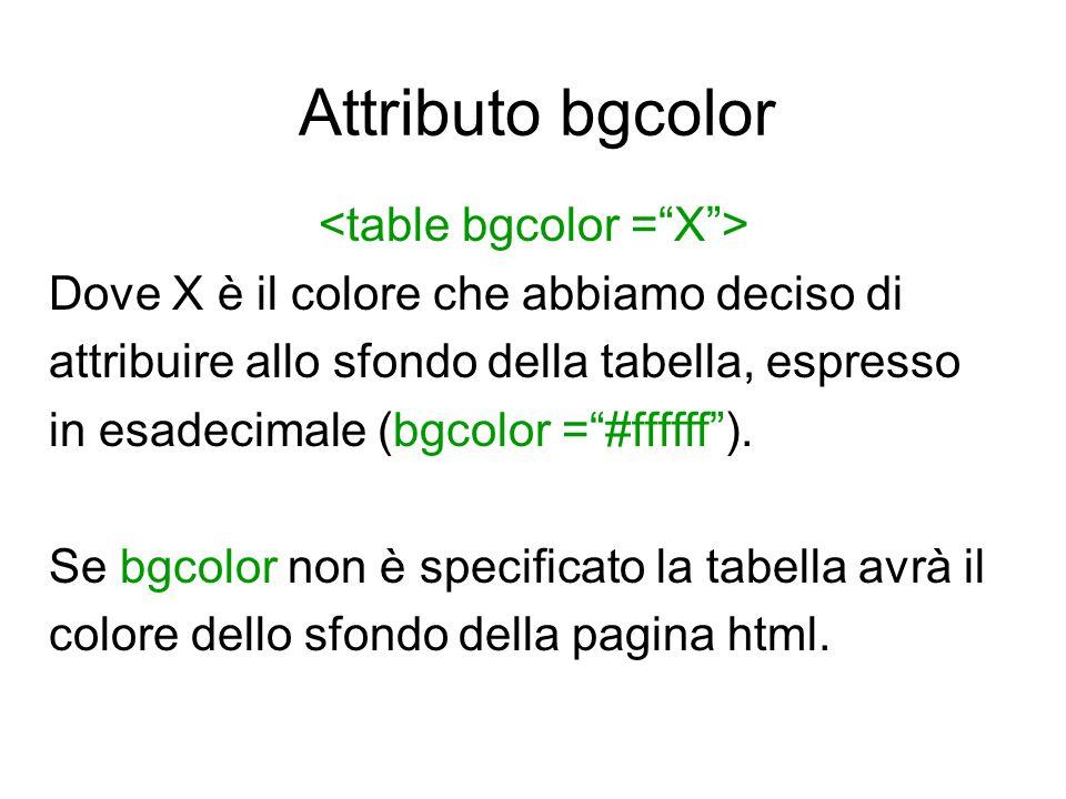 <table bgcolor = X >