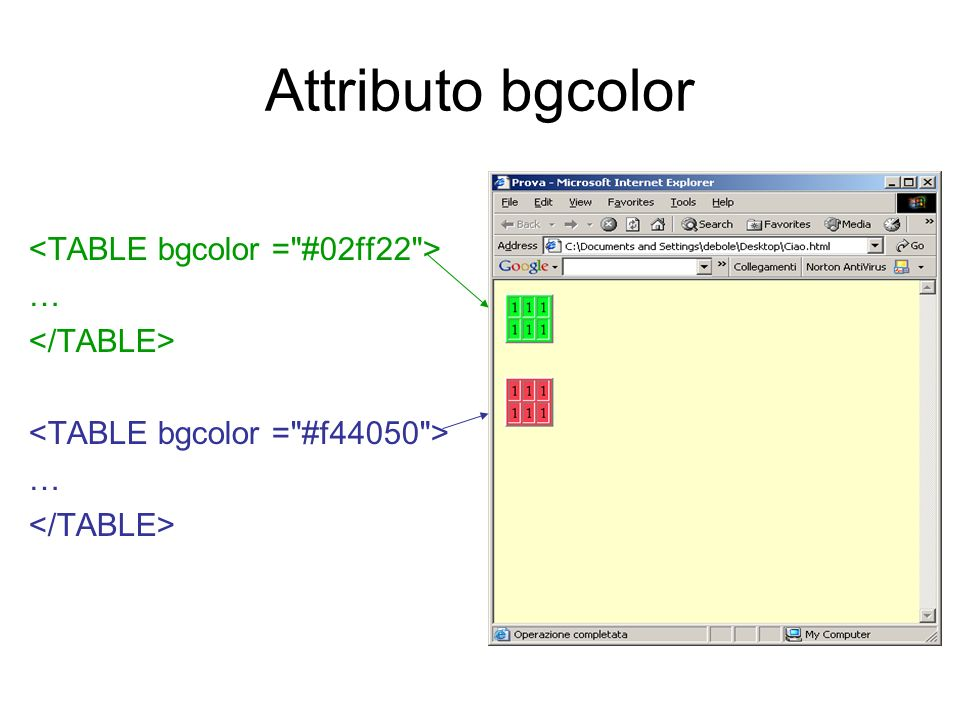 Attributo bgcolor <TABLE bgcolor = #02ff22 > … </TABLE>