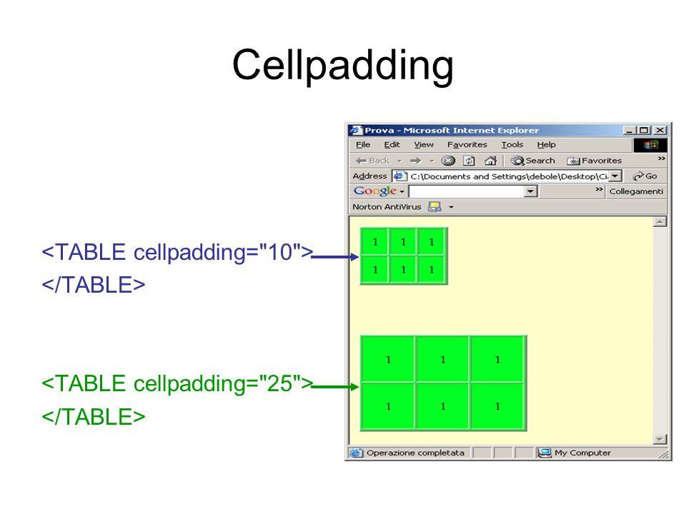 Cellpadding <TABLE cellpadding= 10 > </TABLE>