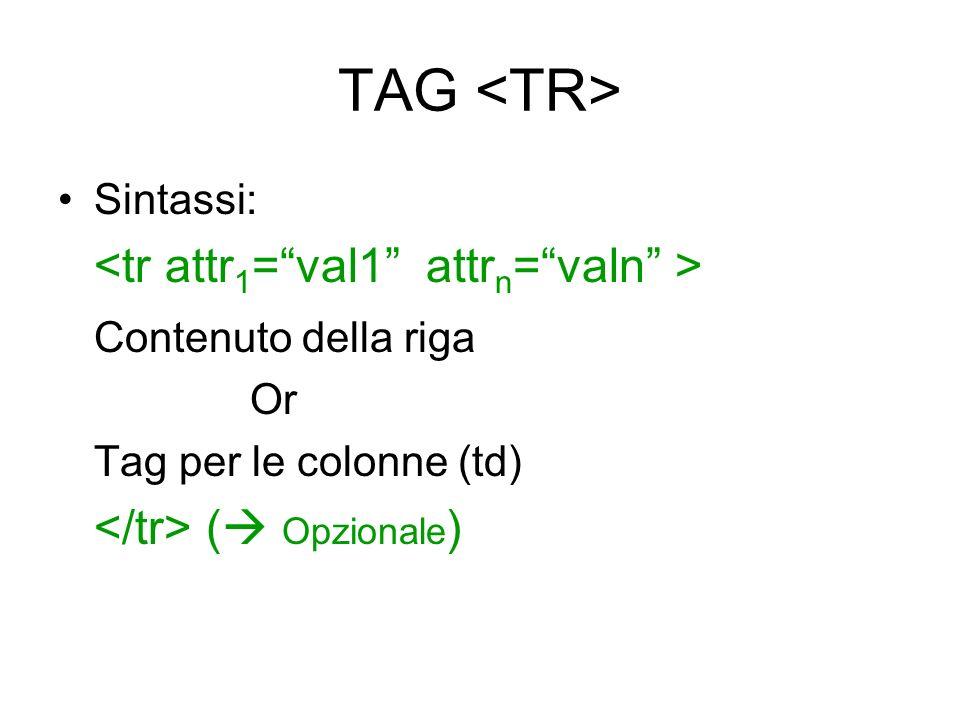 TAG <TR> Contenuto della riga </tr> ( Opzionale)