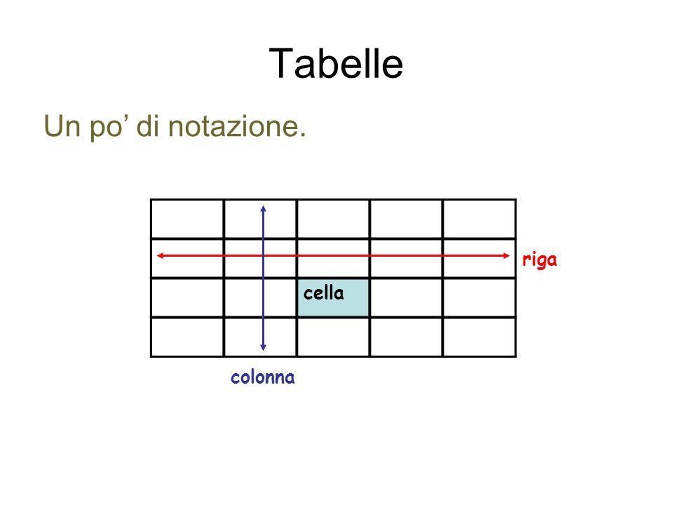 Tabelle Un po' di notazione. cella riga colonna