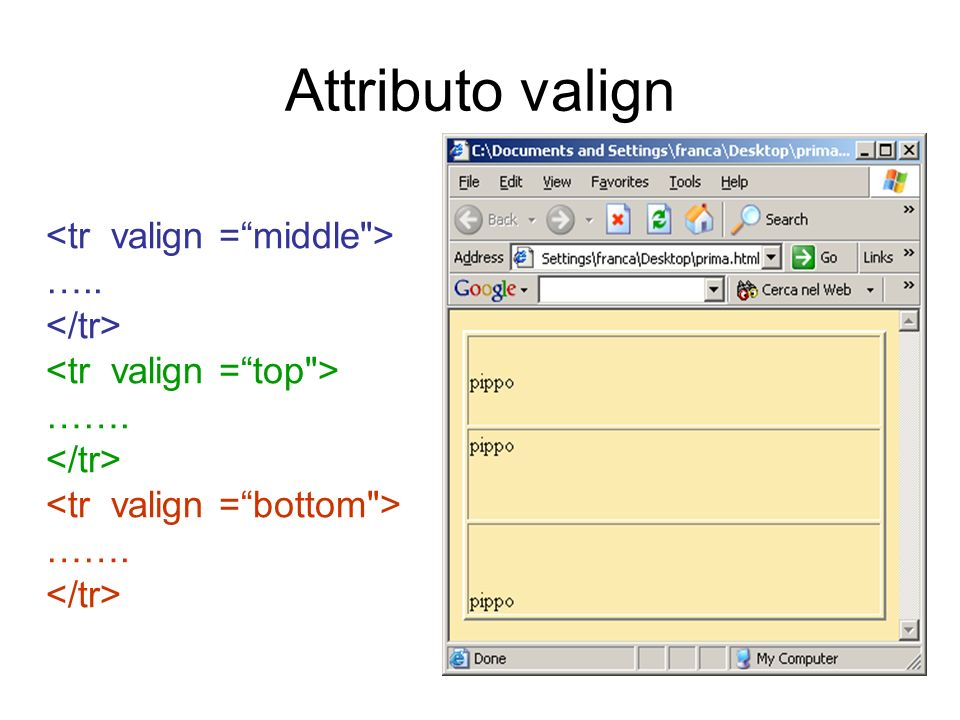 Attributo valign <tr valign = middle > ….. </tr>