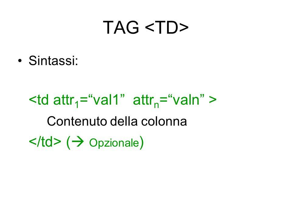 TAG <TD> Contenuto della colonna Sintassi: