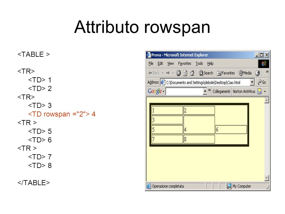 Attributo rowspan <TABLE > <TR> <TD> 1 <TD> 2