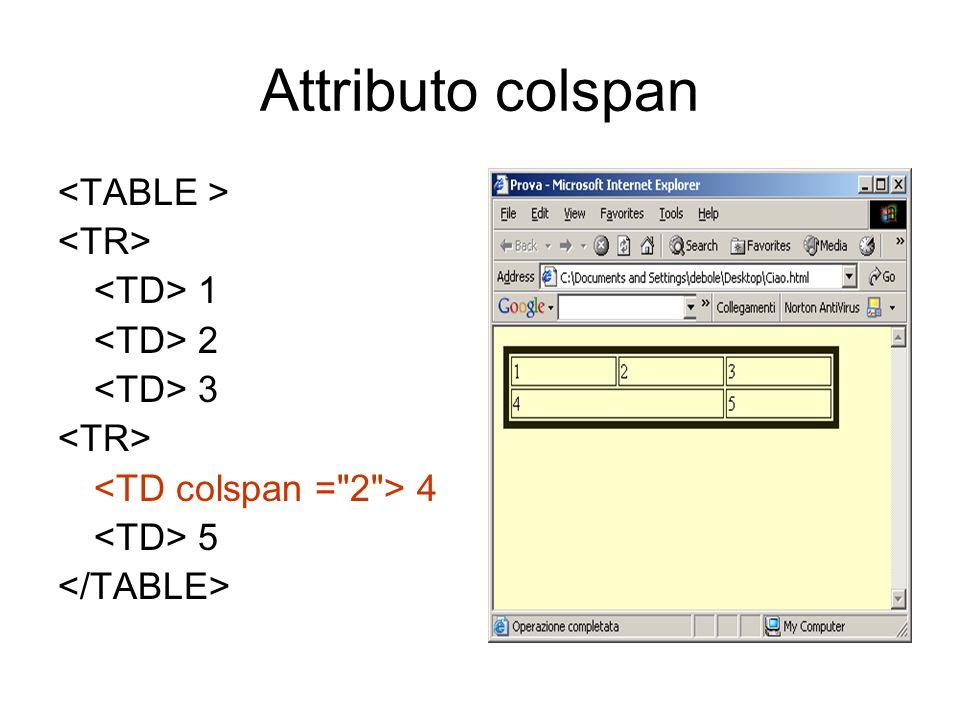 Attributo colspan <TABLE > <TR> <TD> 1 <TD> 2