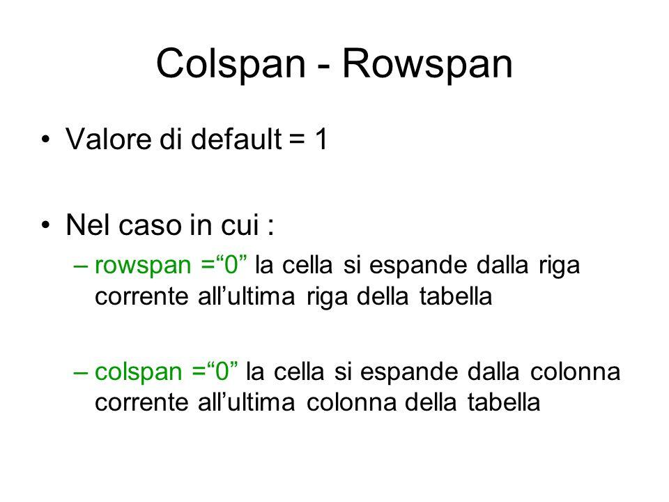 Colspan - Rowspan Valore di default = 1 Nel caso in cui :