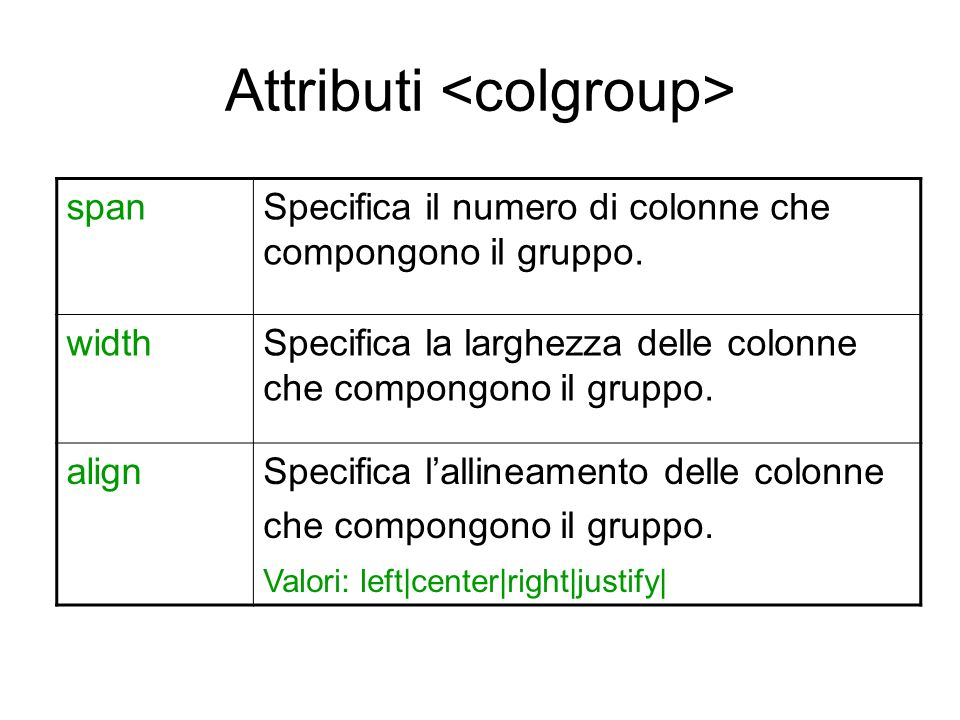 Attributi <colgroup>