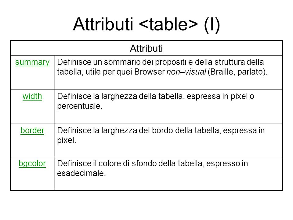 Attributi <table> (I)