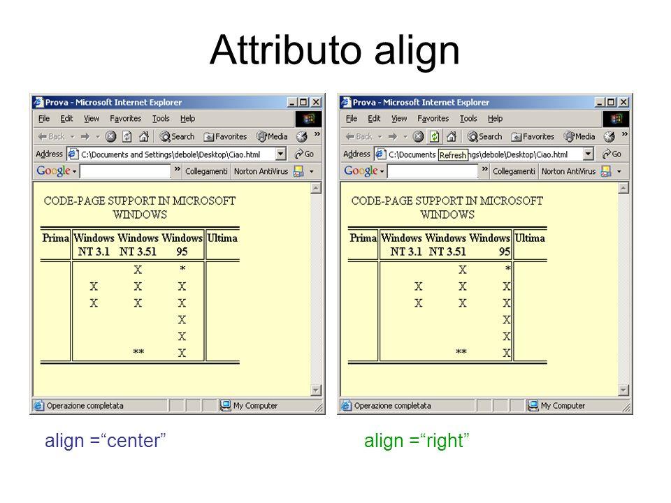 Attributo align align = center align = right