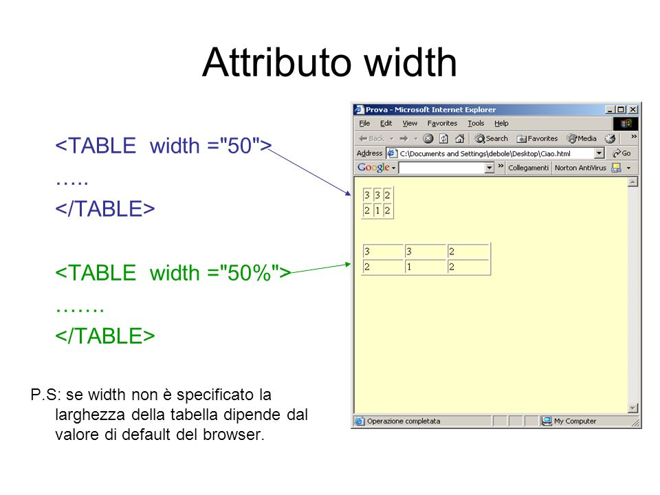 Attributo width <TABLE width = 50 > ….. </TABLE>
