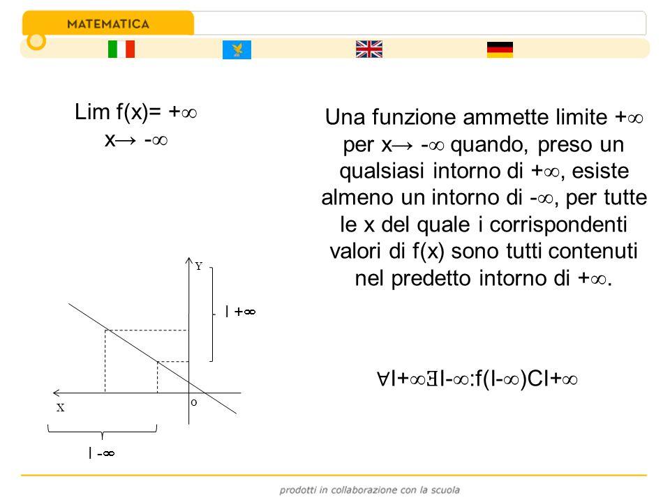 Lim f(x)= + x→ -