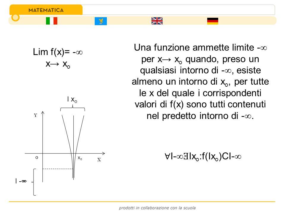 Una funzione ammette limite - per x→ xo quando, preso un qualsiasi intorno di -, esiste almeno un intorno di xo, per tutte le x del quale i corrispondenti valori di f(x) sono tutti contenuti nel predetto intorno di -.