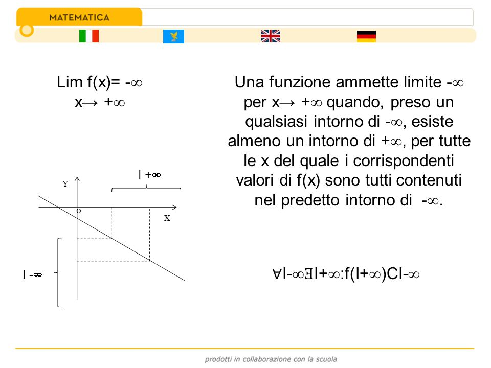 Lim f(x)= - x→ +
