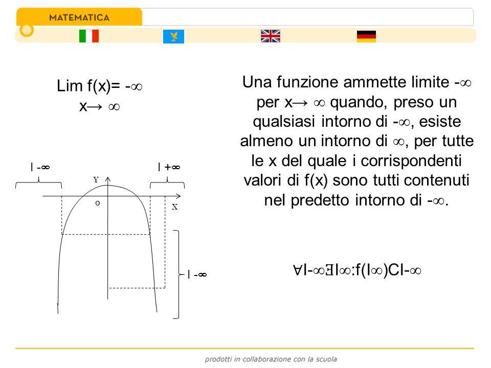 Una funzione ammette limite - per x→  quando, preso un qualsiasi intorno di -, esiste almeno un intorno di , per tutte le x del quale i corrispondenti valori di f(x) sono tutti contenuti nel predetto intorno di -.