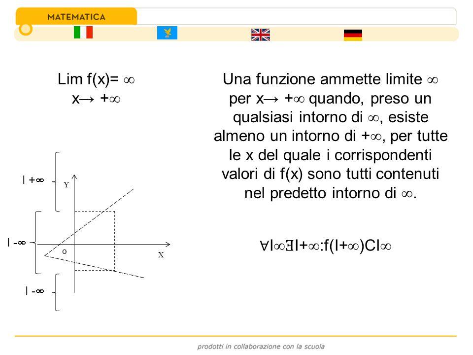 Lim f(x)=  x→ +