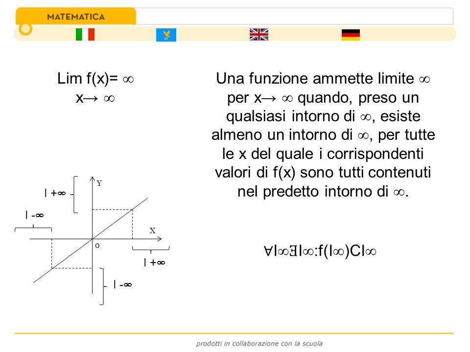 Lim f(x)=  x→ 