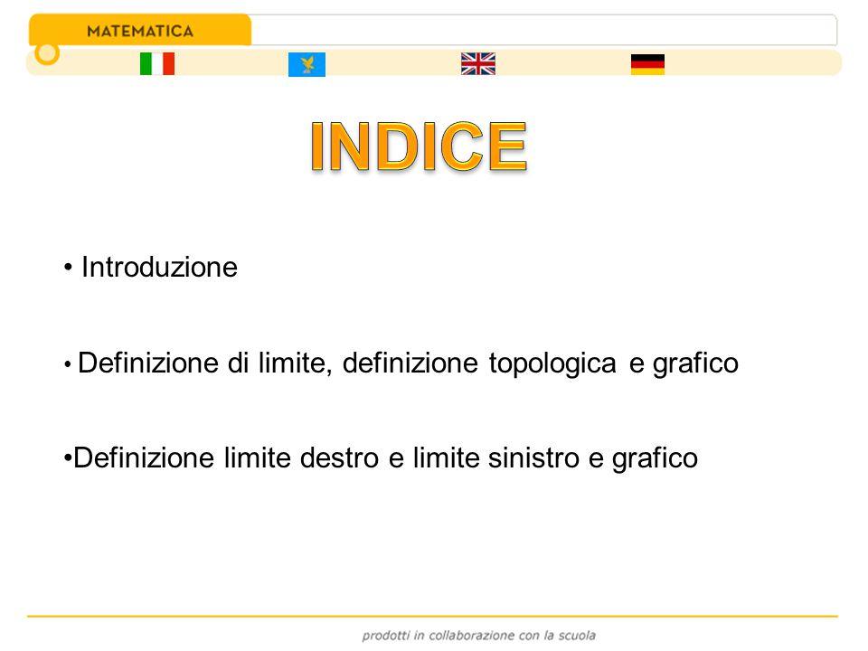 INDICE Introduzione. Definizione di limite, definizione topologica e grafico.