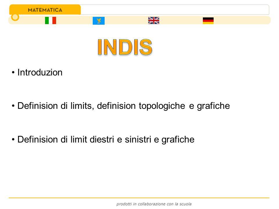 INDIS Introduzion. Definision di limits, definision topologiche e grafiche.