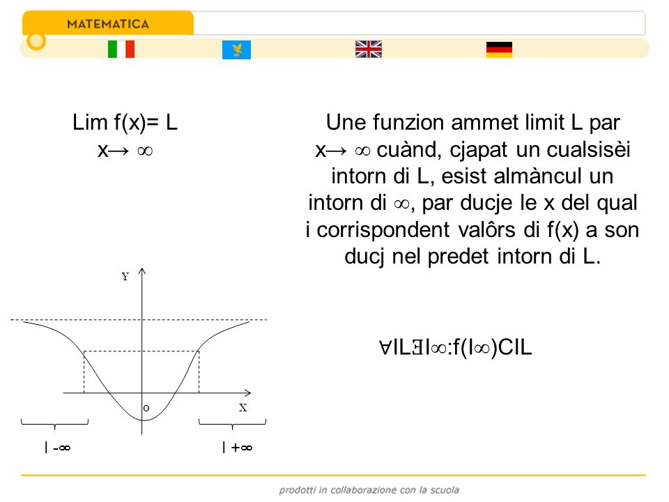 Une funzion ammet limit L par