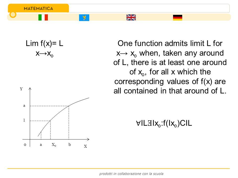 Lim f(x)= L x→xo.