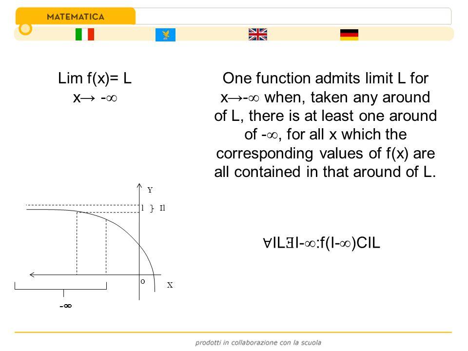 Lim f(x)= L x→ -