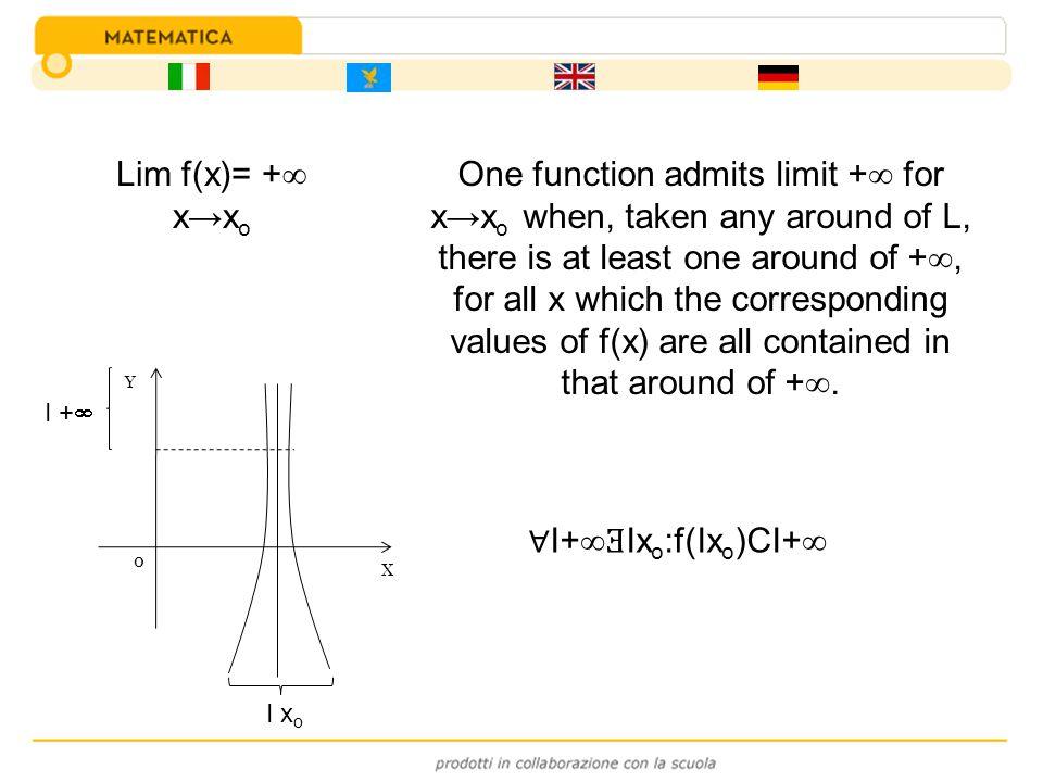 Lim f(x)= + x→xo.