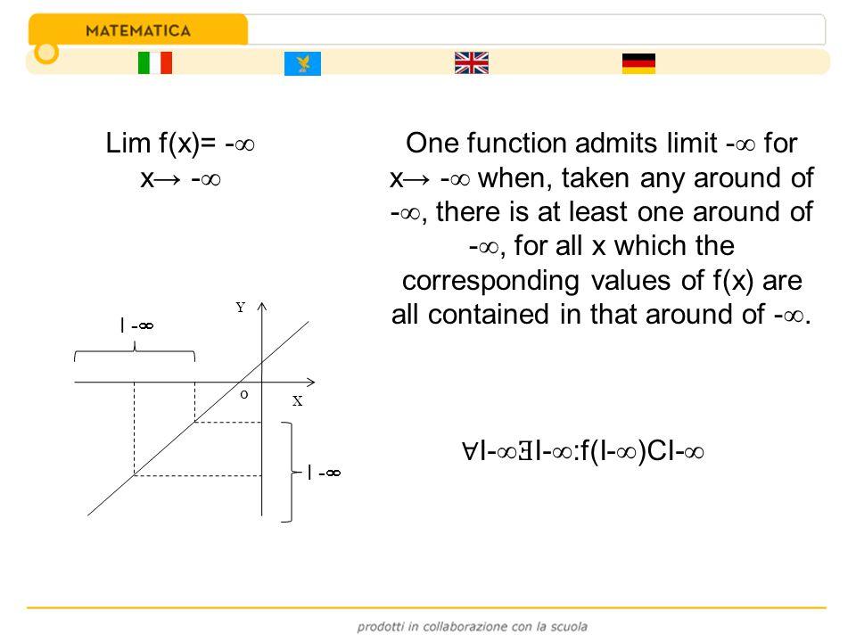 Lim f(x)= - x→ -