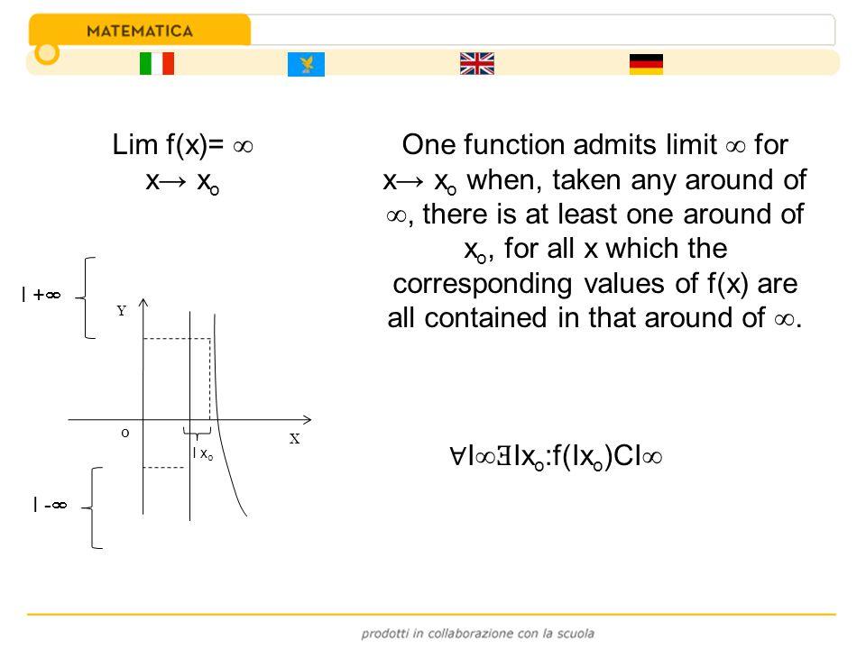 Lim f(x)=  x→ xo.