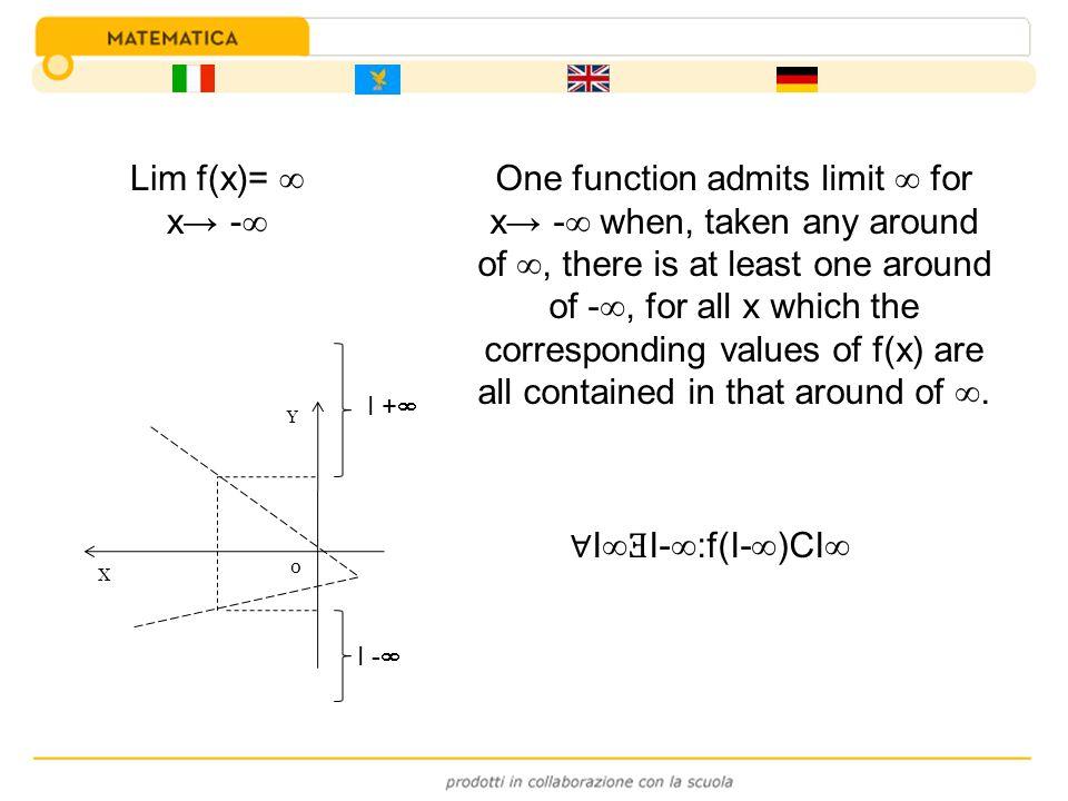 Lim f(x)=  x→ -