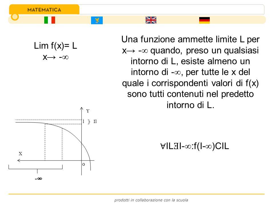 Una funzione ammette limite L per x→ - quando, preso un qualsiasi intorno di L, esiste almeno un intorno di -, per tutte le x del quale i corrispondenti valori di f(x) sono tutti contenuti nel predetto intorno di L.