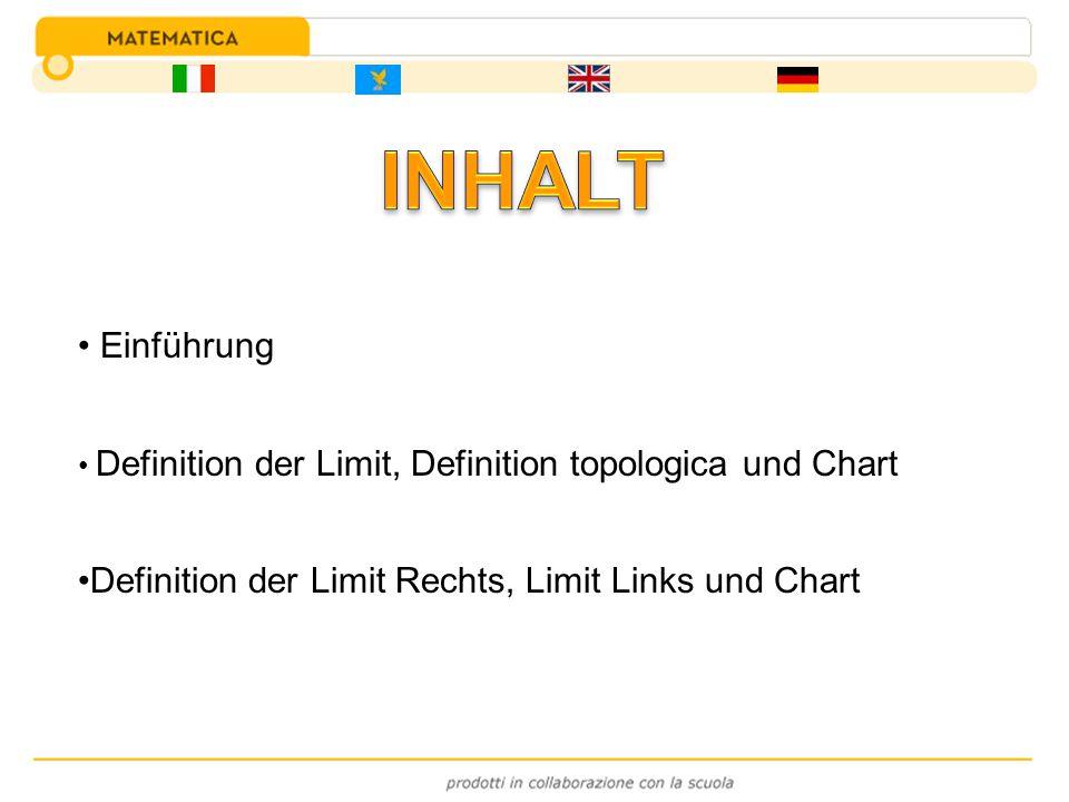 INHALT Einführung Definition der Limit Rechts, Limit Links und Chart