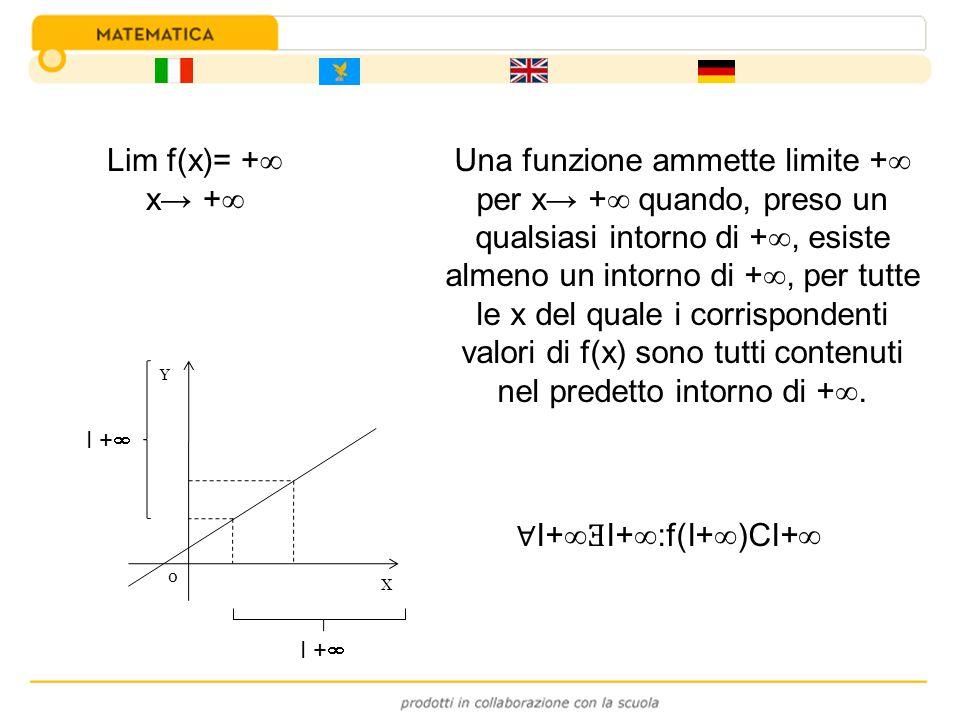 Lim f(x)= + x→ +