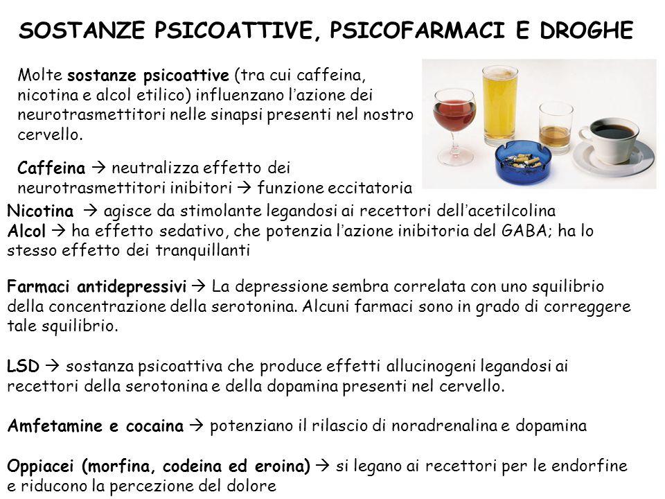 SOSTANZE PSICOATTIVE, PSICOFARMACI E DROGHE