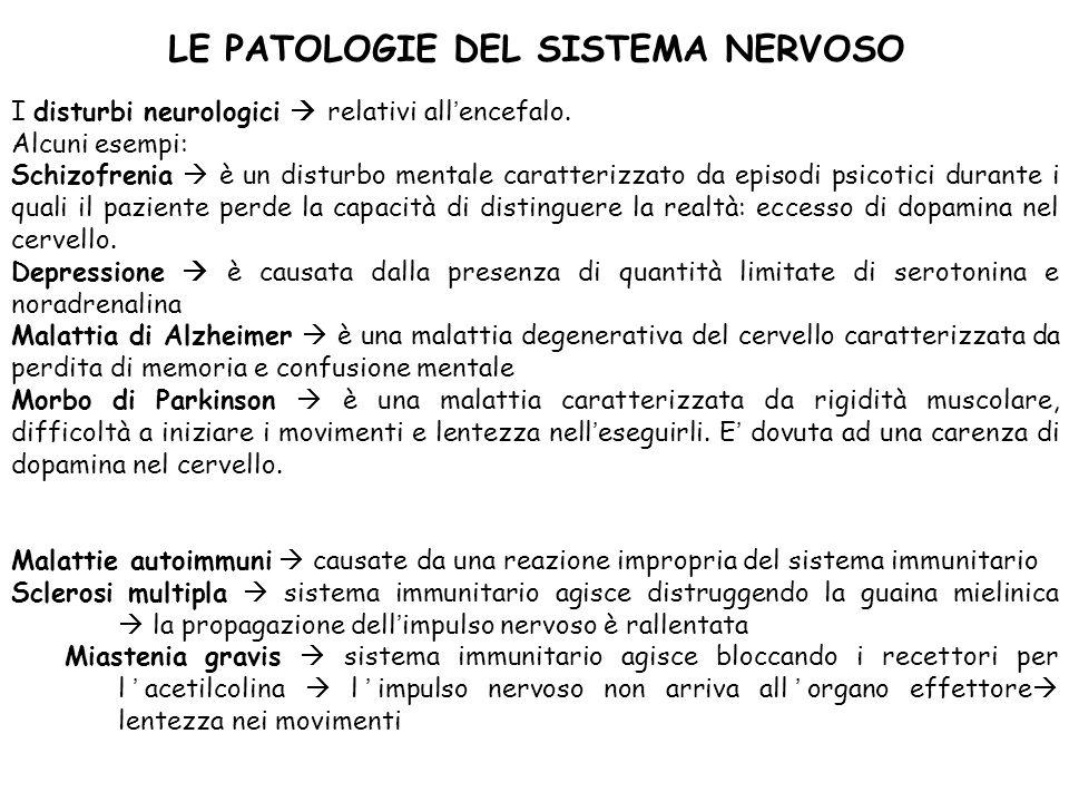 LE PATOLOGIE DEL SISTEMA NERVOSO