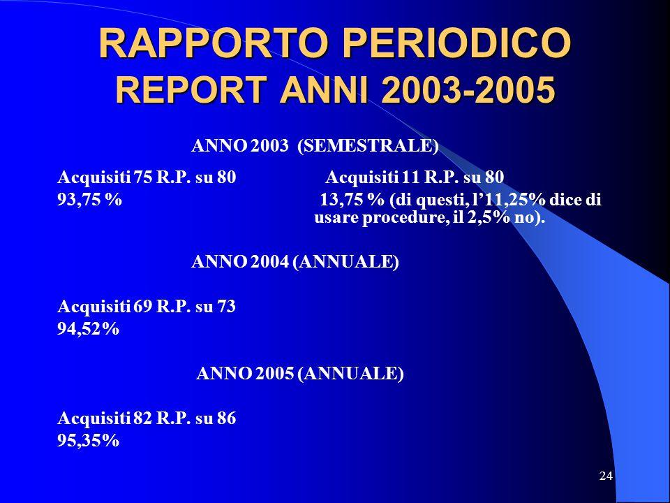 RAPPORTO PERIODICO REPORT ANNI 2003-2005