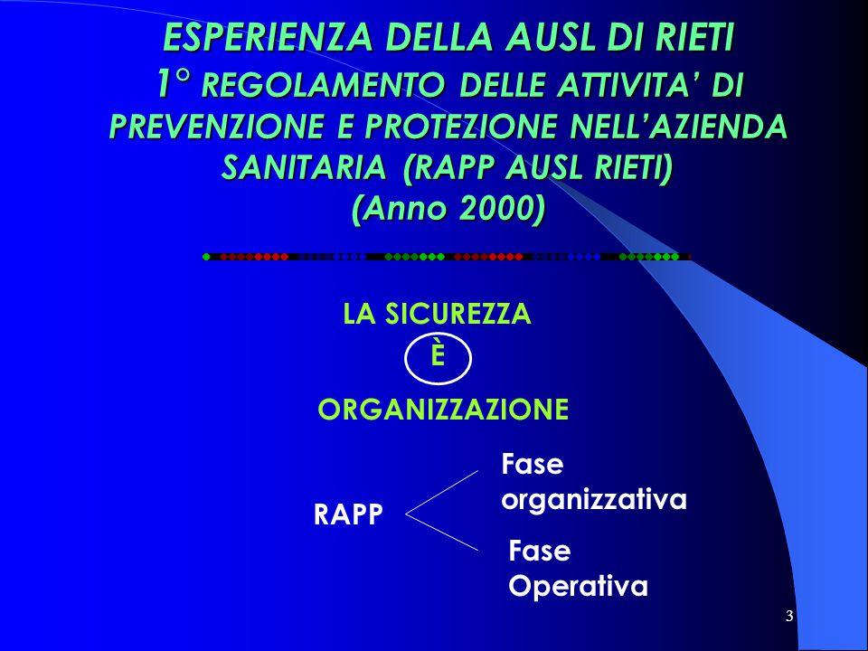 ESPERIENZA DELLA AUSL DI RIETI 1° REGOLAMENTO DELLE ATTIVITA' DI PREVENZIONE E PROTEZIONE NELL'AZIENDA SANITARIA (RAPP AUSL RIETI) (Anno 2000)